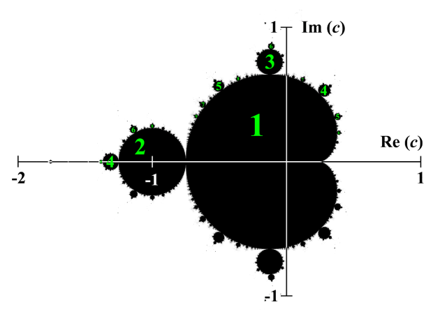Mandelbrot_Set_-_Periodicites.png (187 KB)