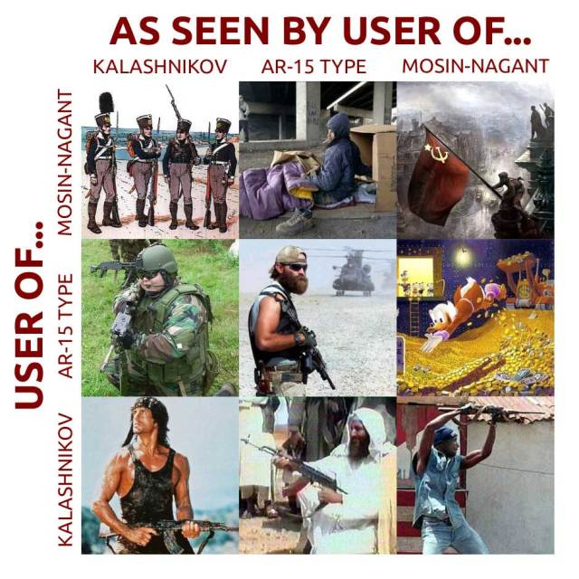 How-Users-Of-One-Rifle-See-Themselves-And-Others.jpg (136 KB)