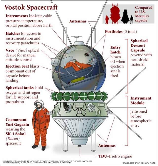 vostok_diagram_020.jpg (79 KB)