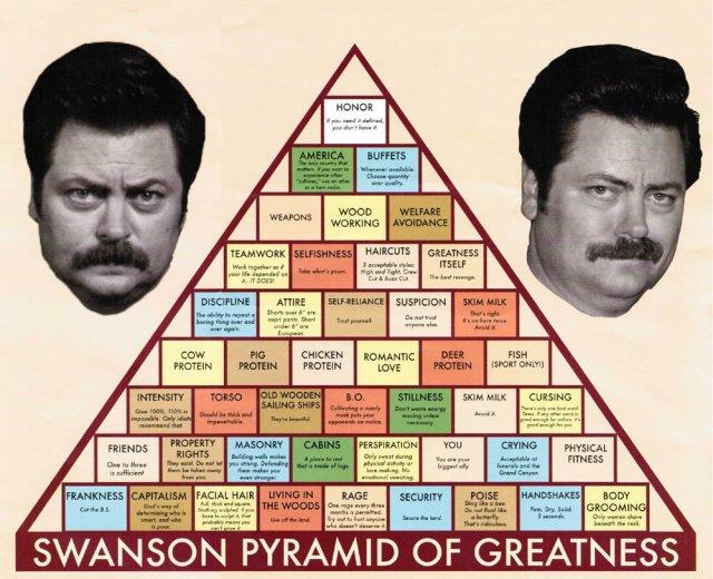 RonSwanson_PyramidofGreatness.jpg (179 KB)