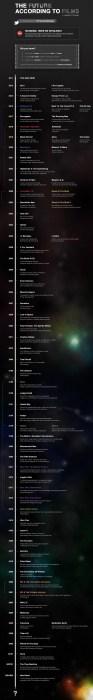 futureinmovies_geekologie.jpg (1 MB)