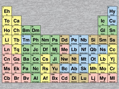 Canadian_Periodic_Table.jpg (512 KB)