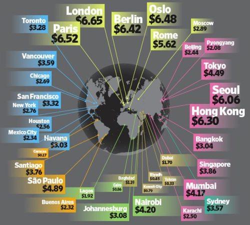 world_gas_prices.jpg (70 KB)