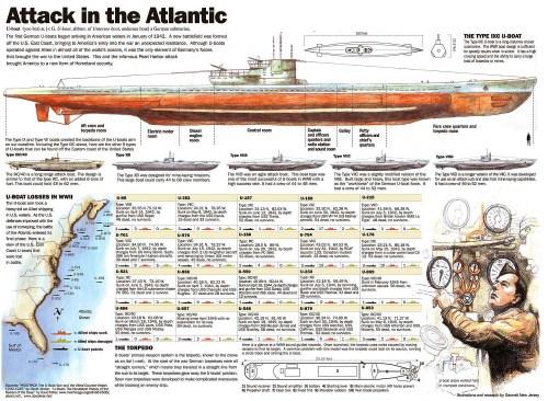 uboat-courierpost.jpg (378 KB)