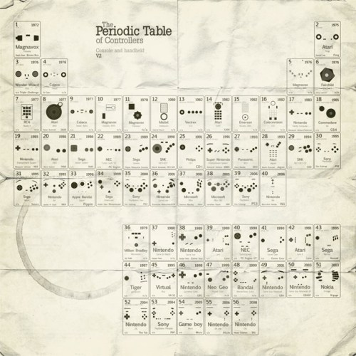 periodic_table_1.jpg (115 KB)