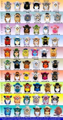 FurbyList1a.jpg (439 KB)