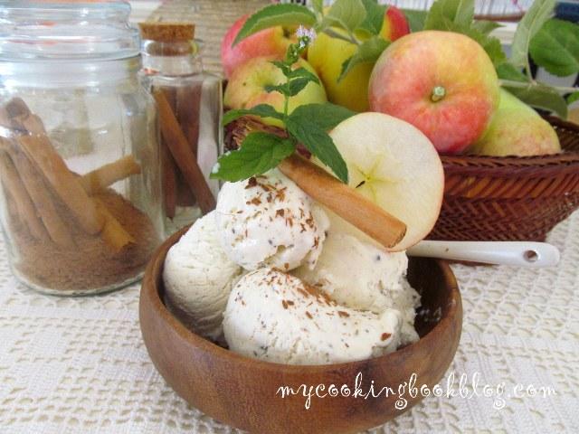 Сладолед без яйца: основна рецепта