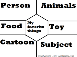 A sample template for my favorite things.