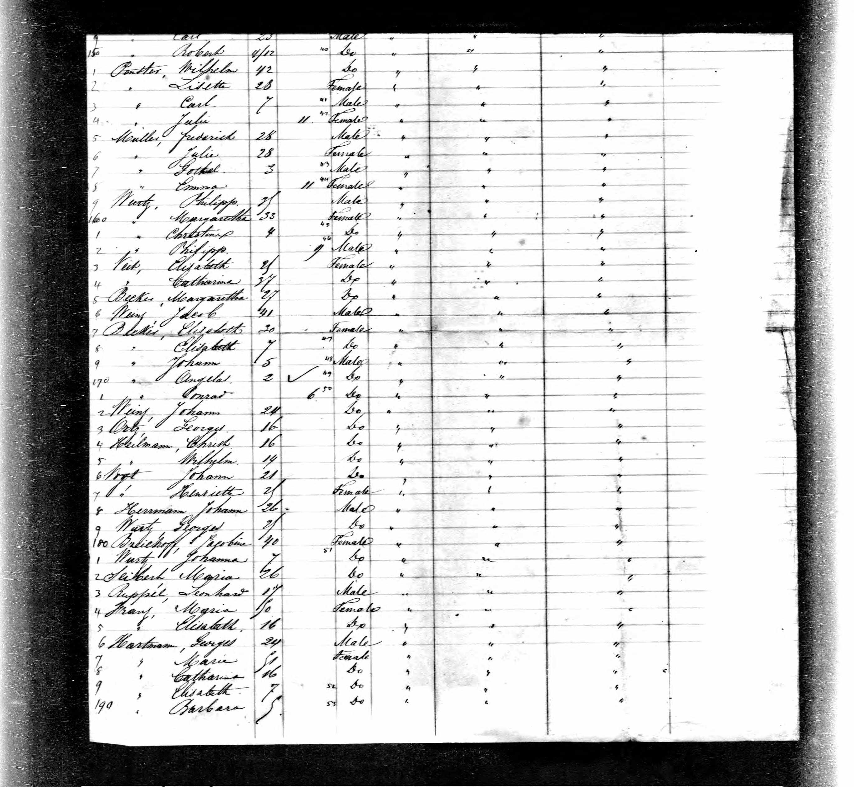 John & Maria Michel Genealogy