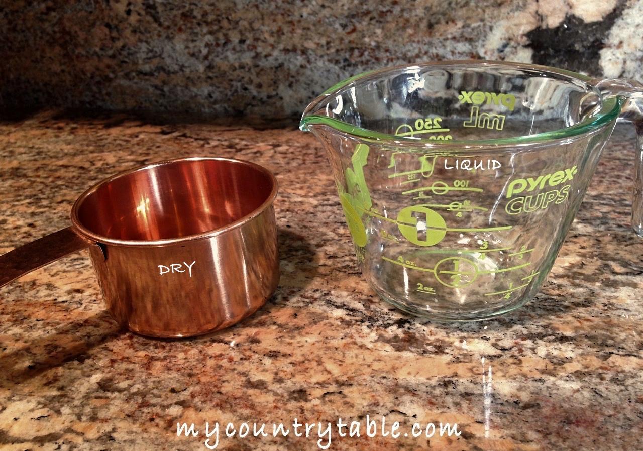 Measuring 101 – Dry versus Wet