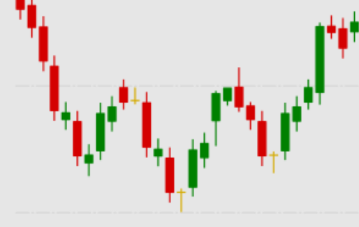 Reversed Head and Shoulders Chart Pattern