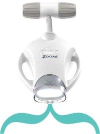 Zoom Teeth Whitening | mydentist