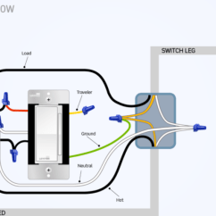 Leviton Decora Three Way Switch Wiring Diagram Viper 5904 Installation Dimmer And Schematics Smart Review Ultimate Guide 2019 3