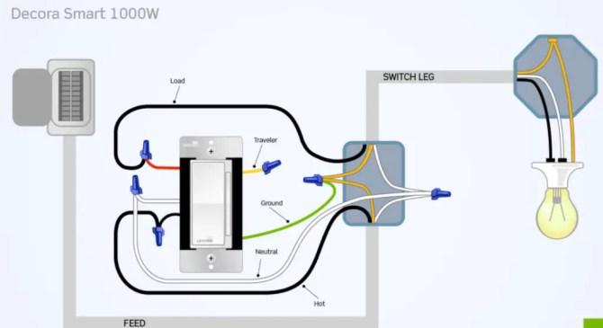 leviton dimmer wiring diagram  e46 turn signal wiring