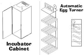 egg incubator incubater turner heater plans homemade DIY