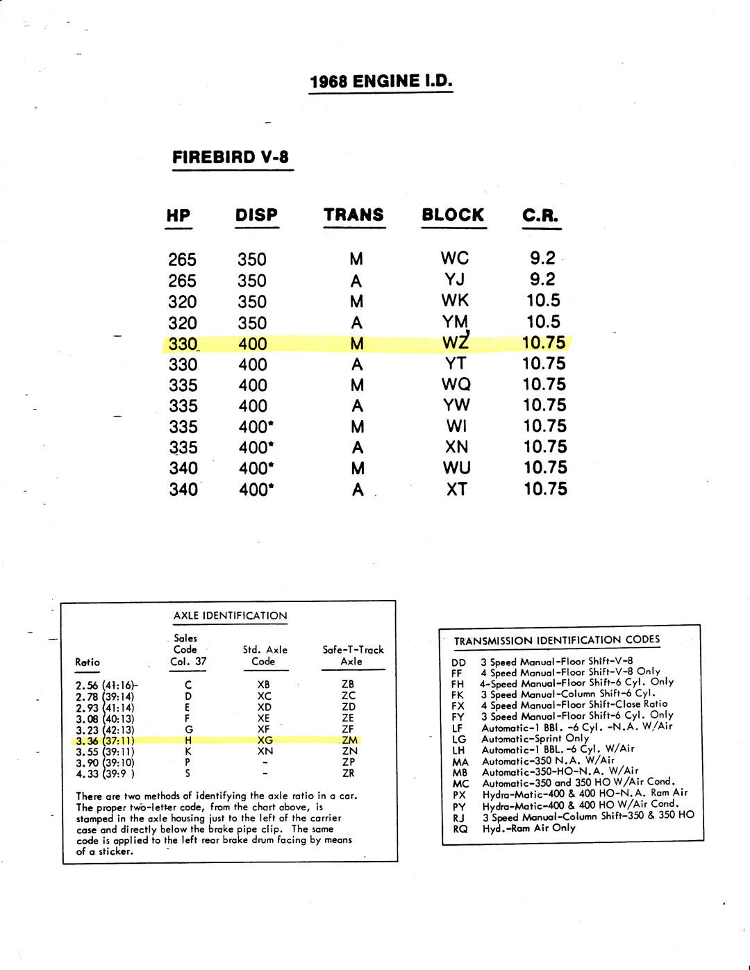 Pontiac Firebird Engine Codes