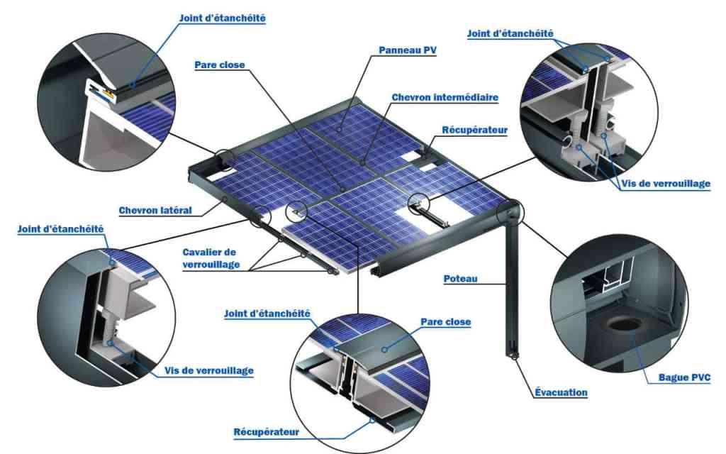 pergola photovoltaïque aluminium
