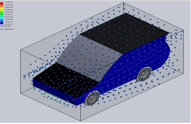 RESEARCH PAPER: DEVELOPMENT OF A SOLAR POWERED CAR