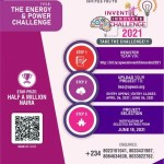 Call for Entries: APWEN INVENT IT INNOVATE 2020: The Energy and Power Project