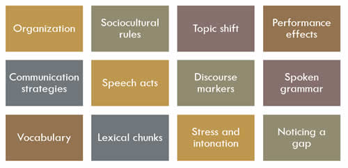 Focus in speaking activities