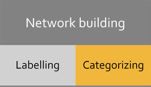 Vocabulary learning is like network-building