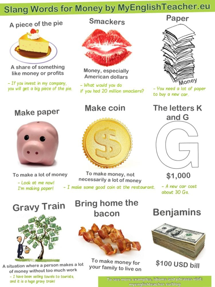 Idioms And Slang Words For Money With Examples From Hip