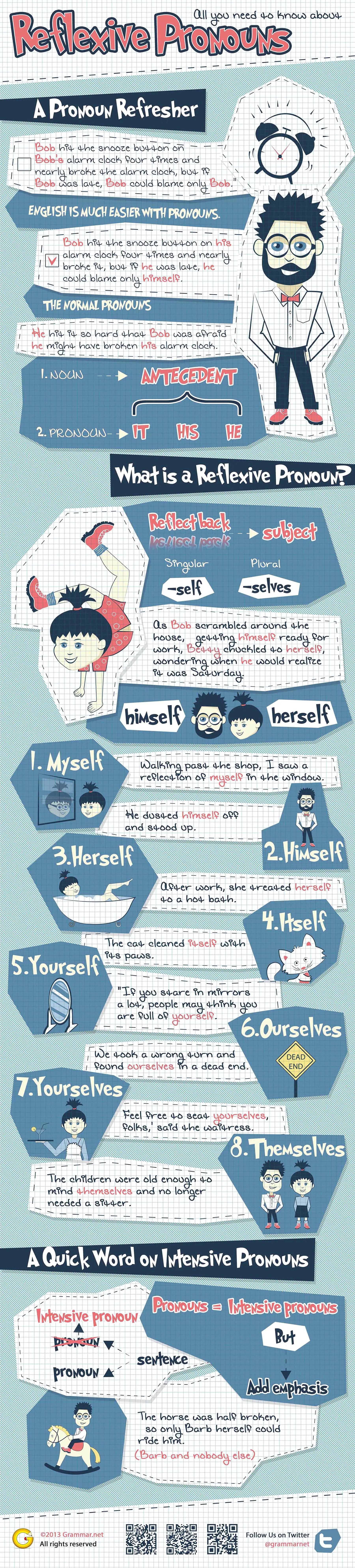 A Big List Of All Pronouns