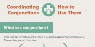 fanboys 7 coordinating conjunctions