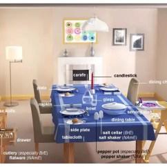 Living Room In Spanish Vocabulary Grey Orange Teal Dining Furniture List - Myenglishteacher ...
