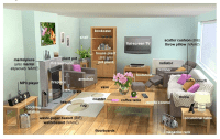 Living Room Vocabulary: 14 Essential Objects in the Living ...