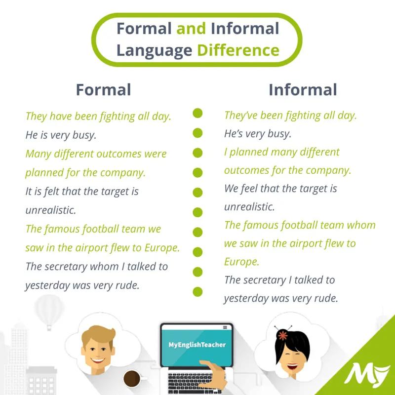 Formal and Informal Language Difference - MyEnglishTeacher.eu