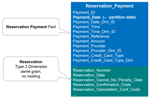 small resolution of physical model example for room reservation fact