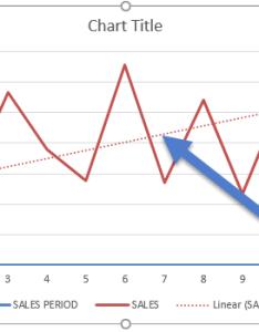 Add trendlines to excel charts also free microsoft tutorials rh myexcelonline