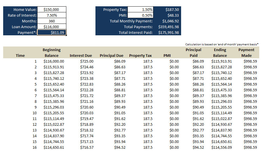 calculate extra payment on mortgage