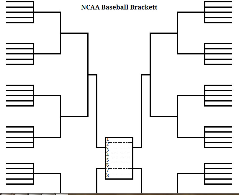 2016 Printable NCAA Baseball College World Series PDF