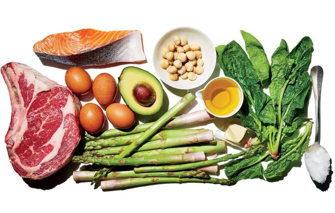 Adopt A Healthful Eating Habit For Fat