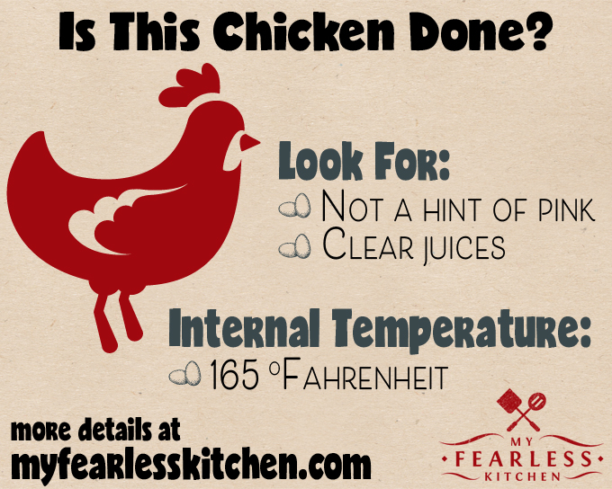 printable cheat sheet to know when chicken is fully cooked
