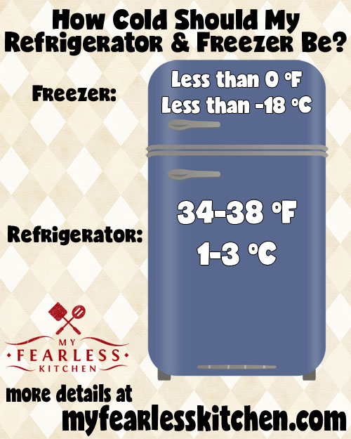 printable chart with freezer and refrigerator temperatures