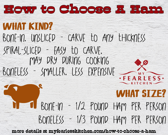 printable cheat sheet for how to choose a ham