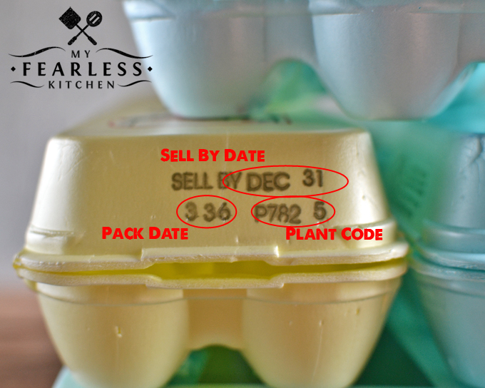 Eggs past sell by date in Brisbane