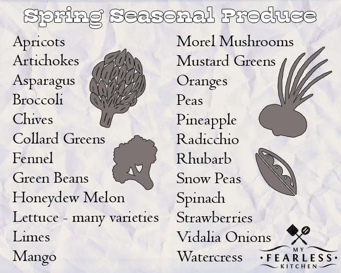 printable list of fruits and vegetables in season in the spring