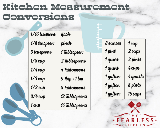 How Do I Convert Kitchen Measurements My Fearless Kitchen
