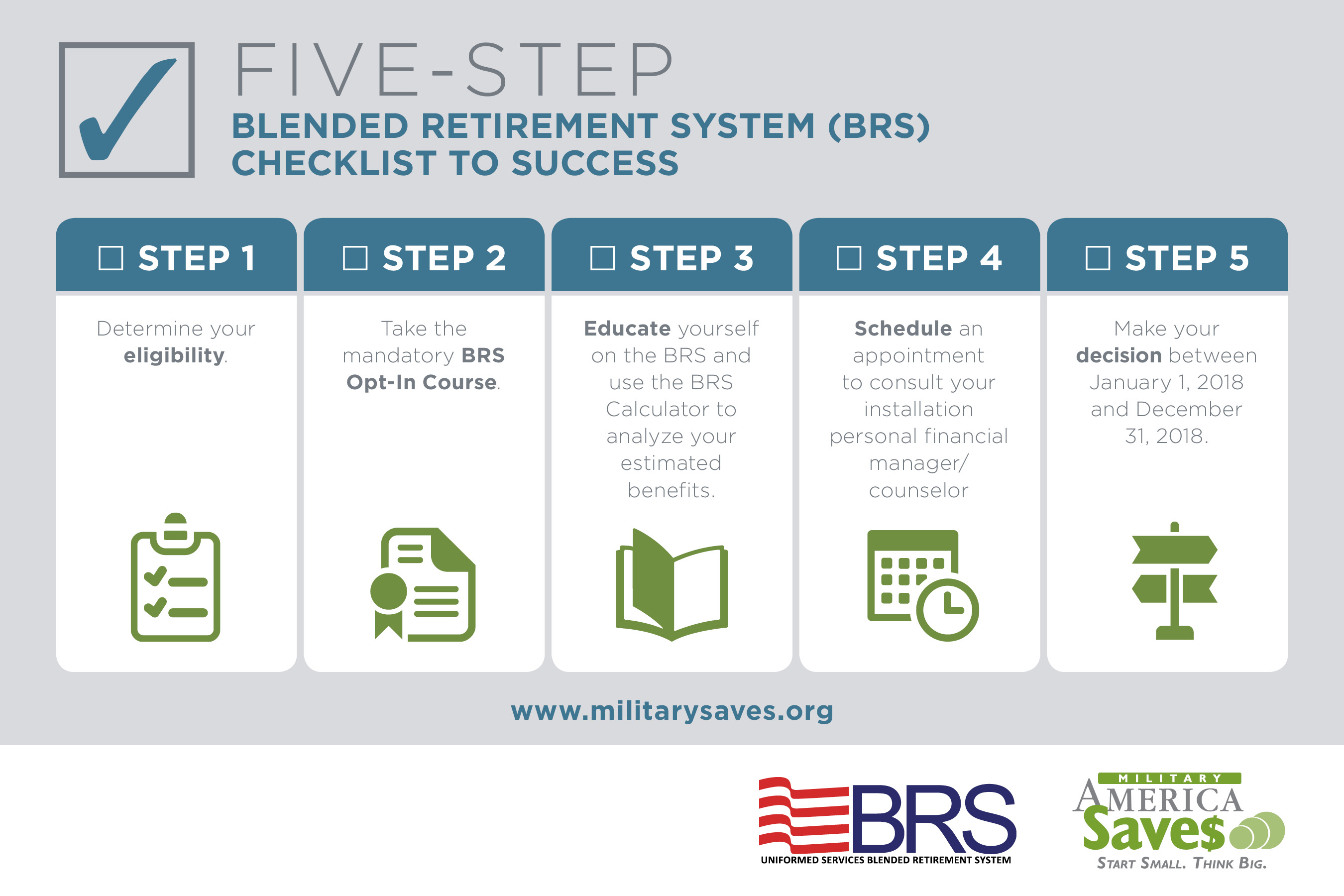 Your Five Step Blended Retirement System Checklist To Success