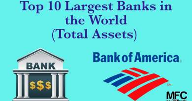 Largest Banks in the World