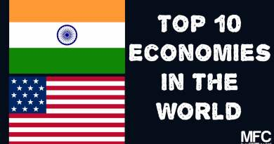 Top 10 Economies in the World