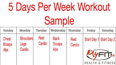 five days per week