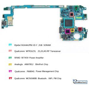 LG G3  Strana 585