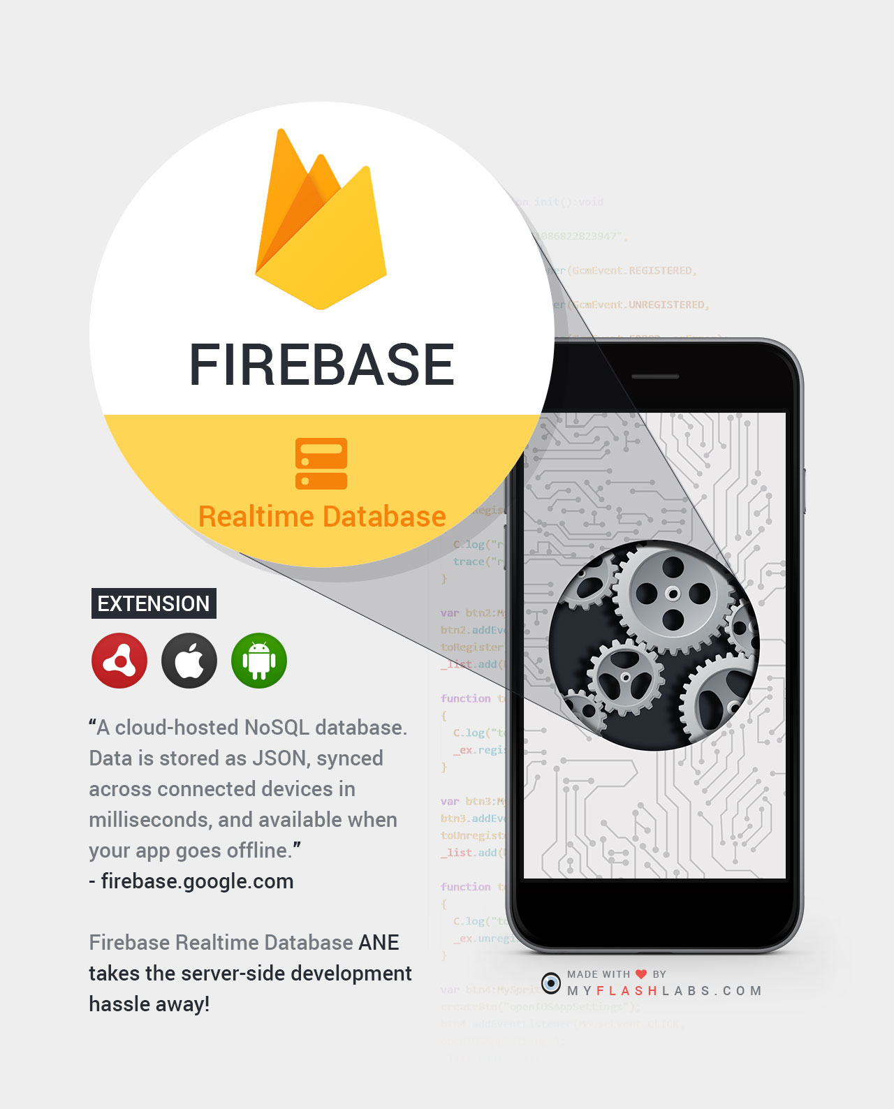 Firebase Air Native Extension (Realtime Database) Android+iOS - MyFlashLabs