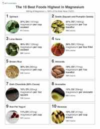Top 10 Foods Highest in Magnesium + Printable One Page Sheet