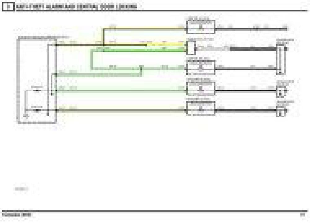 Freelander Alarm Power Circuit Diagrams MY02 2 Land Rover